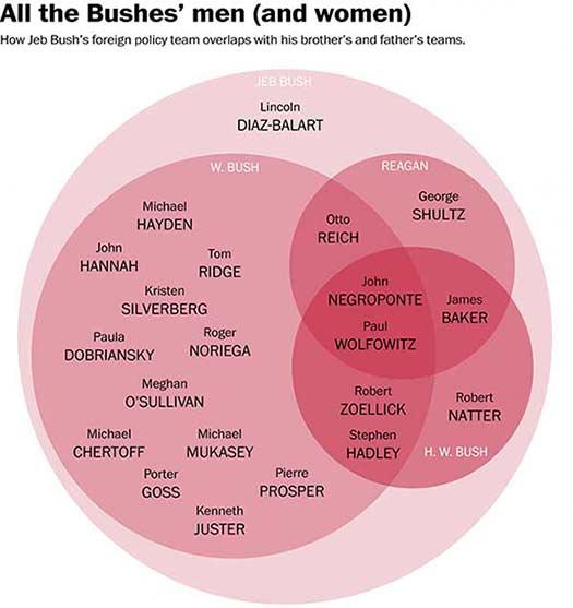 venn-diagram